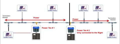 Figure 3 - Multiple Power Tap installations NMEA Documentation